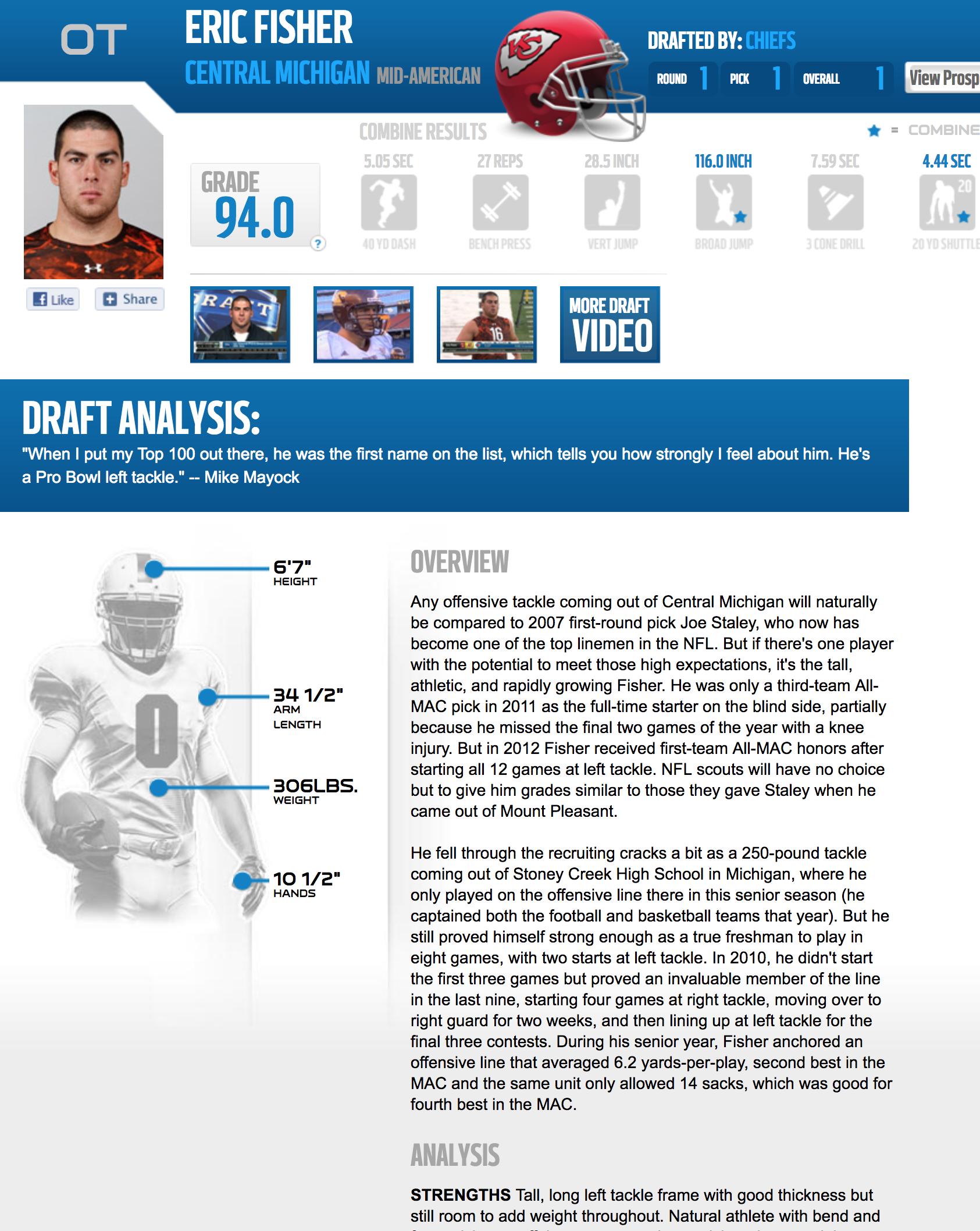 Scouting Reports · Deep Football  Modern Statistics for the NFL Within Football Scouting Report Template